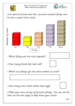 Preview of worksheet Sandwich fillings