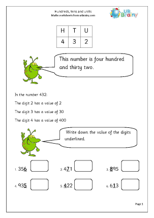 Hundreds tens and units