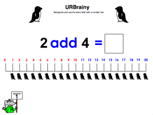 Use the word add up to 10 with number line