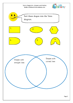 Diagrams venn diagrams ccuart