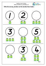 Number Lines (3) - Clothes