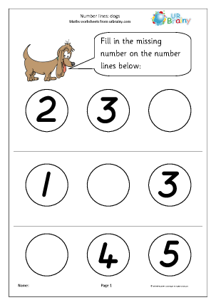 Preview of worksheet Number Lines (3) - Dogs