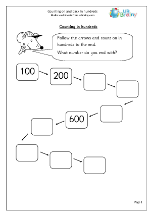 Preview of worksheet Counting on and back in hundreds