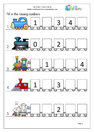 Number Lines (5) - Trains