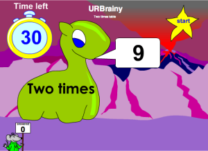 Preview of game Know Two Times Table