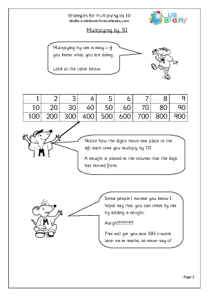 Strategies for Multiplying by 10