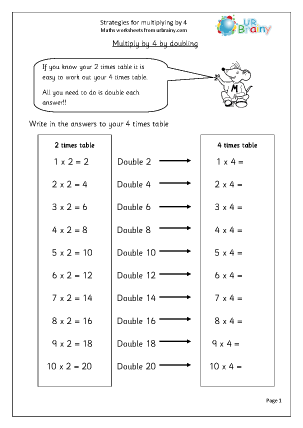 Preview of worksheet  Strategies for multiplying by 4