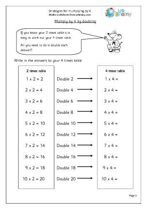 math worksheet : strategies for multiplying by 4 multiplication maths worksheets  : Multiplication Strategies Worksheets