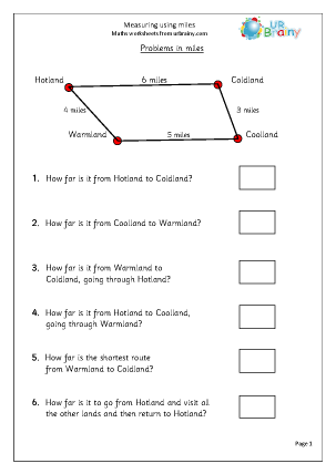 Preview of worksheet Measuring using miles
