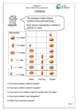 Pictograms statistics handling data maths worksheets for year 3 age