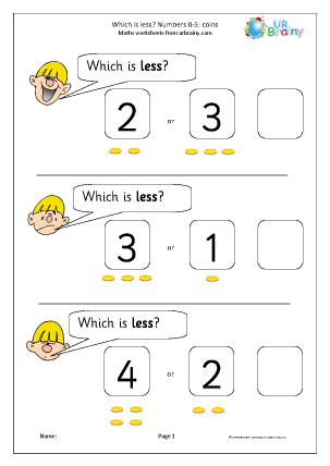 Preview of worksheet Which number is less? Coins