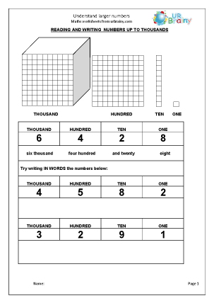 Preview of worksheet  Understand larger numbers