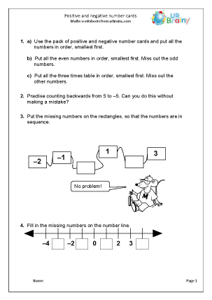 Preview of worksheet Positive and negative number cards