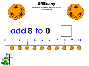 Preview of game Use 'add to' to a total of 10 with a number line