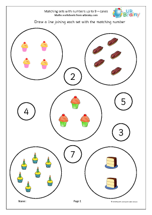 Matching sets to numbers: cakes