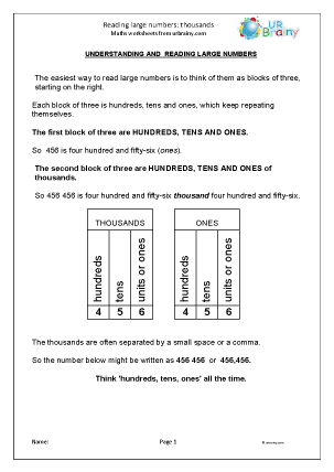 Preview of worksheet Reading large numbers (thousands)