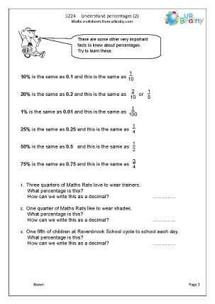 Understand percentages (2)