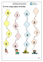 Counting on a number line (kites)
