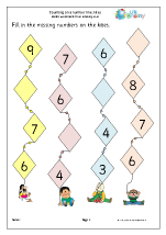 Counting Kites on a Number Line
