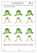 Order Numbers From 0-9 Frogs