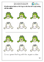 Order numbers from 0-9: frogs
