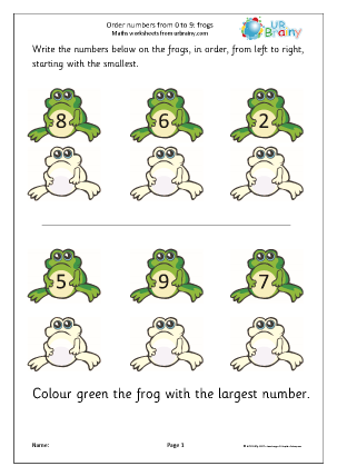 Preview of worksheet Order numbers from 0-9: frogs