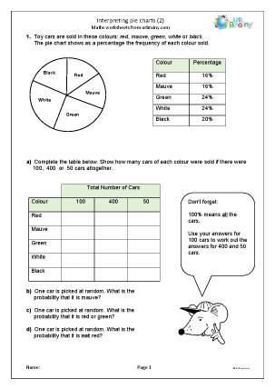 ... Pie Charts (2) Handling Data Maths Worksheets For Year 6 (age 10-11
