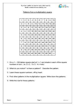 Preview of worksheet Number patterns
