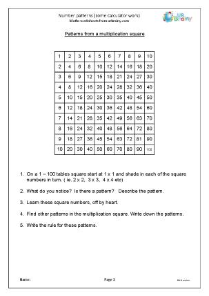 Pattern Worksheets » Number Pattern Worksheets Year 4 - Free ...