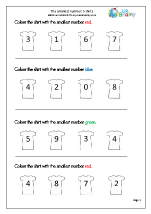 Which is the smallest number? T-shirts