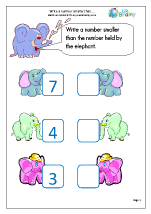 Write a smaller number: elephants