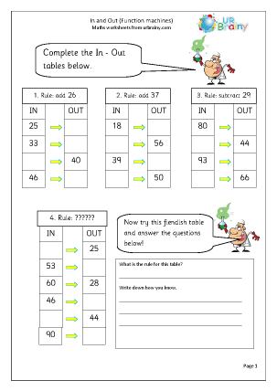 ... out function machines Subtraction Maths Worksheets For Year 5 (age