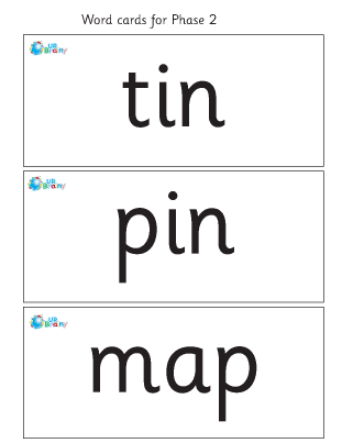Word Cards: tin pin map
