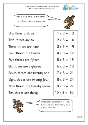 3 Times Table (1)