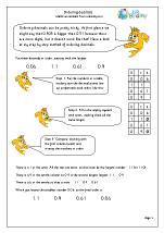 Order decimals
