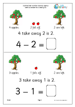 Subtraction Number Stories - Apples