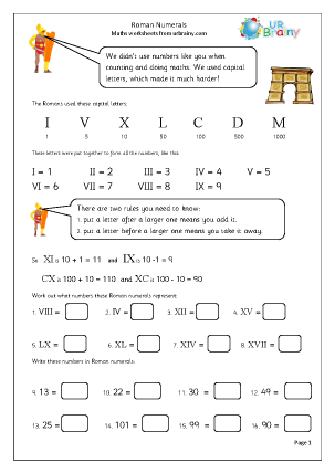 Preview of worksheet Roman numerals