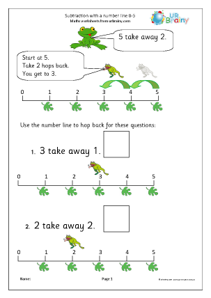 Preview of worksheet Subtraction with a number line - frogs