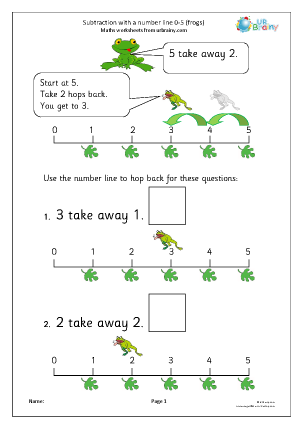 Subtraction With a Number Line - Frogs