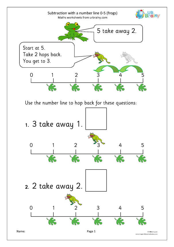 Preview of 'Subtraction with a number line - frogs'