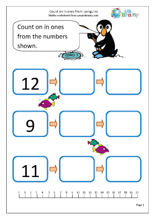 Count up to 20 with a Number Line - Penguin