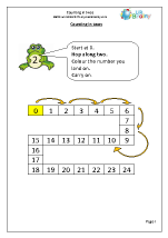 Count on in twos - frogs