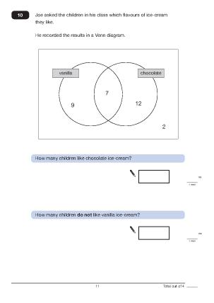 Question 10 Paper B  2011