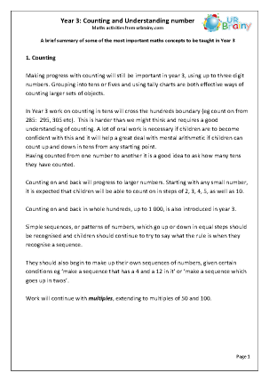 Preview of worksheet Year 3 Counting and Number Concepts