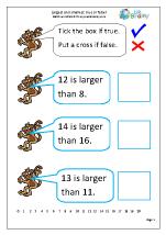 Larger or Smaller?  Monkeys