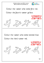 Order from 1st to 5th: runners