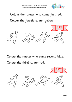 Order From 1st to 5th Runners