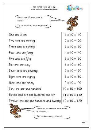 Preview of worksheet 10x table up to 12