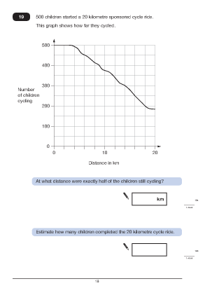 Question 19 Paper A 2011