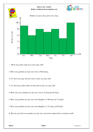 Preview of worksheet More bar charts